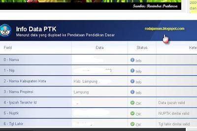 Untuk Sharing masalah P2TK bisa menghubungi link http://www.facebook